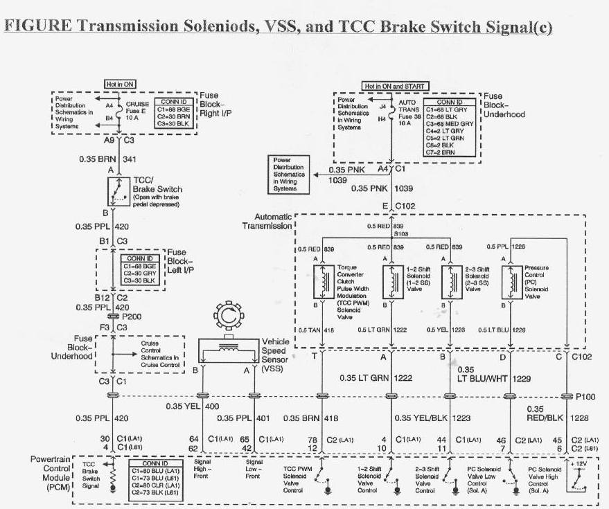 T E Wiring Diagram on th400 diagram, gm 3t40 diagram, 4l30e diagram, powerglide diagram, 700r4 valve body diagram, gm transaxle diagram, 4l60e valve body diagram, automatic transaxle diagram, 4t65e diagram, 42rle valve body diagram, transmission diagram, 4l65e diagram, 1994 deville electrical diagram, saturn sl1 parts diagram,